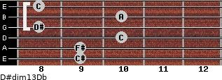D#dim13/Db for guitar on frets 9, 9, 10, 8, 10, 8
