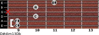 D#dim13/Db for guitar on frets 9, 9, 10, x, 10, 11