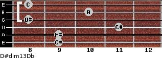D#dim13/Db for guitar on frets 9, 9, 11, 8, 10, 8
