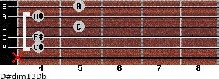 D#dim13/Db for guitar on frets x, 4, 4, 5, 4, 5