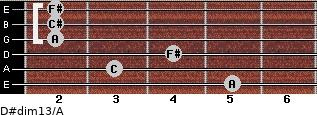 D#dim13/A for guitar on frets 5, 3, 4, 2, 2, 2
