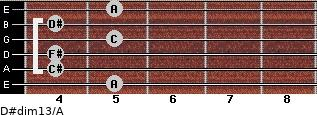 D#dim13/A for guitar on frets 5, 4, 4, 5, 4, 5