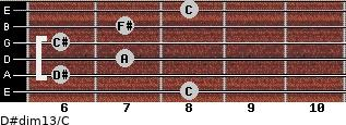 D#dim13/C for guitar on frets 8, 6, 7, 6, 7, 8