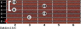 D#dim13/C for guitar on frets x, 3, 4, 2, 4, 2