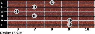 D#dim13/C# for guitar on frets 9, 9, 7, 6, 7, 8