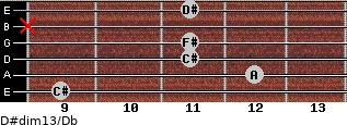 D#dim13/Db for guitar on frets 9, 12, 11, 11, x, 11