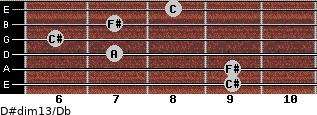 D#dim13/Db for guitar on frets 9, 9, 7, 6, 7, 8