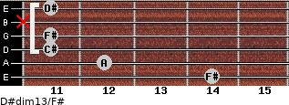 D#dim13/F# for guitar on frets 14, 12, 11, 11, x, 11