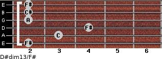 D#dim13/F# for guitar on frets 2, 3, 4, 2, 2, 2