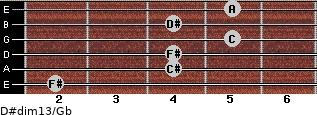 D#dim13/Gb for guitar on frets 2, 4, 4, 5, 4, 5