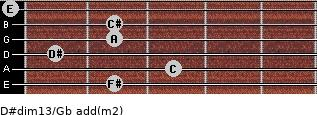 D#dim13/Gb add(m2) guitar chord