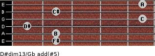 D#dim13/Gb add(#5) guitar chord