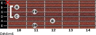 D#dim6 for guitar on frets 11, 12, 10, 11, 10, x