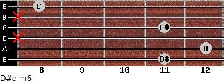 D#dim6 for guitar on frets 11, 12, x, 11, x, 8