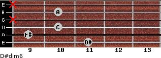 D#dim6 for guitar on frets 11, 9, 10, x, 10, x
