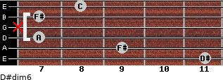 D#dim6 for guitar on frets 11, 9, 7, x, 7, 8