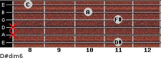 D#dim6 for guitar on frets 11, x, x, 11, 10, 8