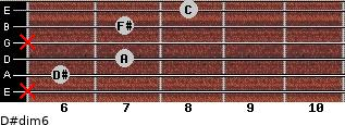 D#dim6 for guitar on frets x, 6, 7, x, 7, 8