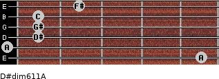 D#dim6/11/A for guitar on frets 5, 0, 1, 1, 1, 2