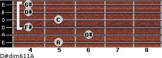 D#dim6/11/A for guitar on frets 5, 6, 4, 5, 4, 4