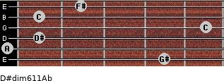 D#dim6/11/Ab for guitar on frets 4, 0, 1, 5, 1, 2