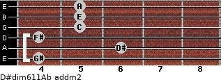 D#dim6/11/Ab add(m2) guitar chord