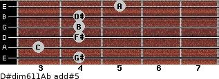 D#dim6/11/Ab add(#5) guitar chord