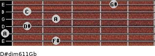 D#dim6/11/Gb for guitar on frets 2, 0, 1, 2, 1, 4