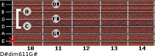 D#dim6/11/G# for guitar on frets x, 11, 10, 11, 10, 11