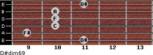 D#dim6/9 for guitar on frets 11, 9, 10, 10, 10, 11