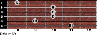 D#dim6/9 for guitar on frets 11, 9, 10, 10, 10, 8