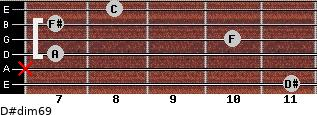 D#dim6/9 for guitar on frets 11, x, 7, 10, 7, 8