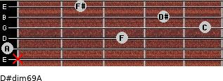 D#dim6/9/A for guitar on frets x, 0, 3, 5, 4, 2