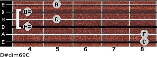 D#dim6/9/C for guitar on frets 8, 8, 4, 5, 4, 5