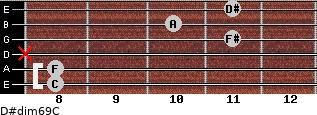 D#dim6/9/C for guitar on frets 8, 8, x, 11, 10, 11