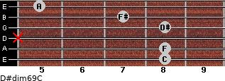 D#dim6/9/C for guitar on frets 8, 8, x, 8, 7, 5