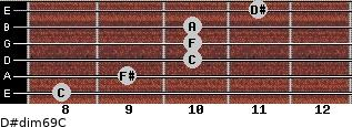 D#dim6/9/C for guitar on frets 8, 9, 10, 10, 10, 11