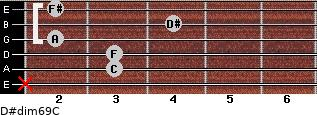 D#dim6/9/C for guitar on frets x, 3, 3, 2, 4, 2