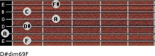 D#dim6/9/F for guitar on frets 1, 0, 1, 2, 1, 2