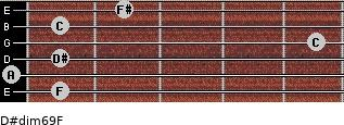 D#dim6/9/F for guitar on frets 1, 0, 1, 5, 1, 2