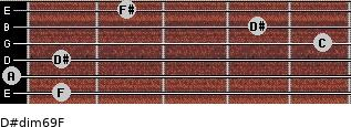 D#dim6/9/F for guitar on frets 1, 0, 1, 5, 4, 2