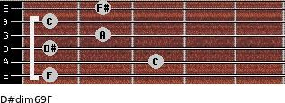 D#dim6/9/F for guitar on frets 1, 3, 1, 2, 1, 2