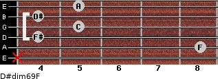 D#dim6/9/F for guitar on frets x, 8, 4, 5, 4, 5