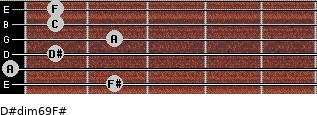D#dim6/9/F# for guitar on frets 2, 0, 1, 2, 1, 1