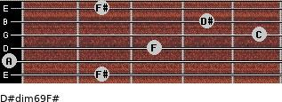 D#dim6/9/F# for guitar on frets 2, 0, 3, 5, 4, 2