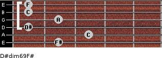 D#dim6/9/F# for guitar on frets 2, 3, 1, 2, 1, 1