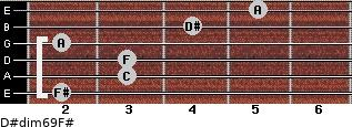 D#dim6/9/F# for guitar on frets 2, 3, 3, 2, 4, 5