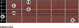 D#dim6/A for guitar on frets 5, 0, 1, 2, 1, 2