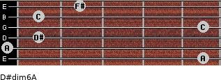 D#dim6/A for guitar on frets 5, 0, 1, 5, 1, 2
