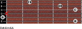D#dim6/A for guitar on frets 5, 0, x, 5, 4, 2